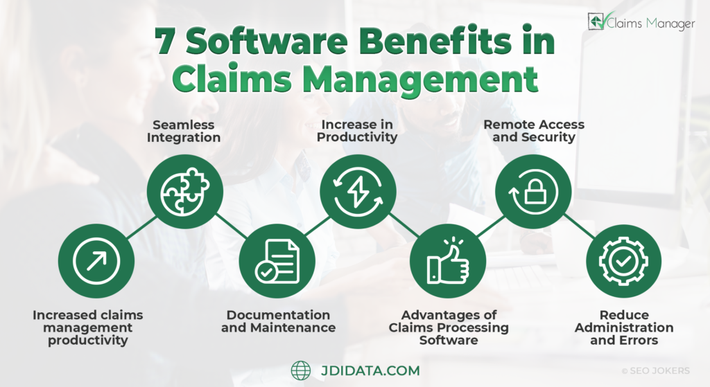 7 benefits claims manager is missing